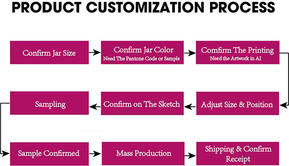 Luxury OEM Black Glass Candle Jars Wholesale Custom Process
